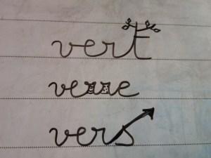 méthodologie pour travailler son orthographe adulte